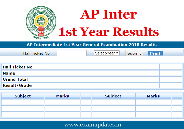 AP Inter 1st Year Results 2019 on 12-4-2019 - Jr  Inter MPC / BiPC