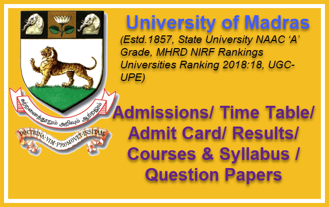 Madras University Question Papers 2019 & Previous Papers